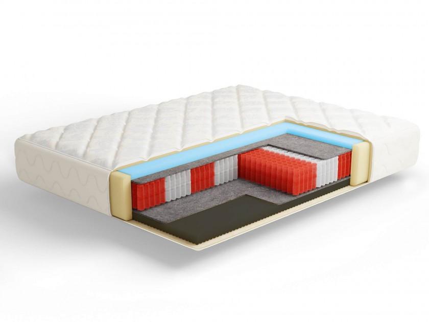 матрас Комфорт-Бейс 160х190 Комфорт-Бейс 160х190 матрас foam base 160х190 foam base 160х190