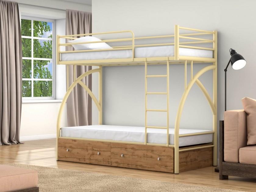 кровать Двухъярусная кровать Клео 90 (90х190) Клео 90 цена 2017