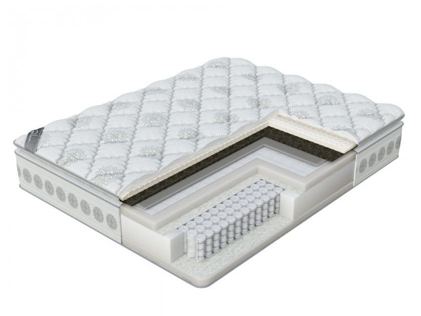 матрас Матрас Verda Balance Pillow Top (Frostwork/Anti Slip) 160x190