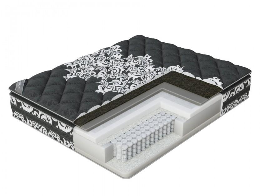 матрас Матрас Verda Support Pillow Top (Black Orchid/Anti Slip) 180x190